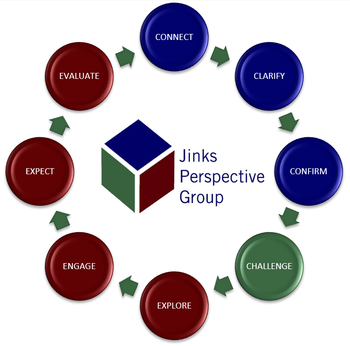 Executive Coaching | The Jinks Perspective